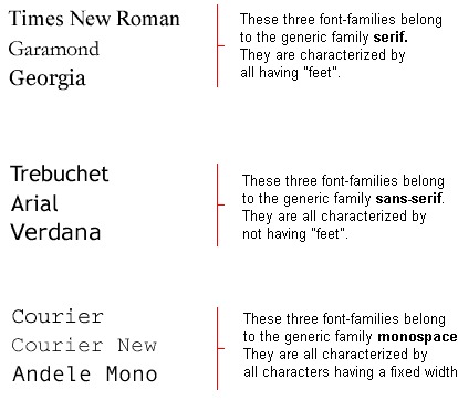 Three examples of generic families and some of their family members