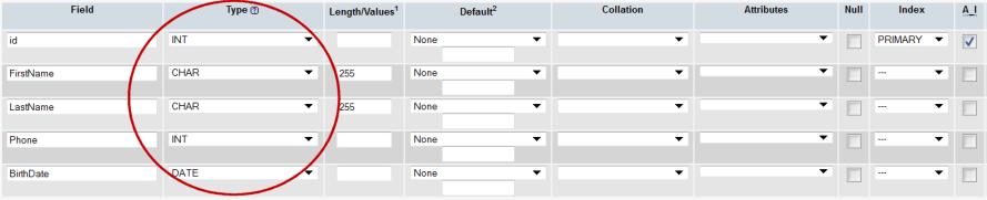 Specifying data types