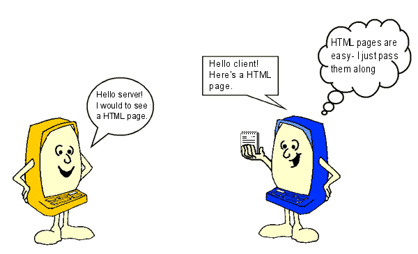 The figure shows a client that requests an HTML file from a server